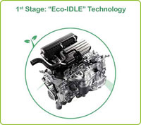 Eco-IDLE Technology